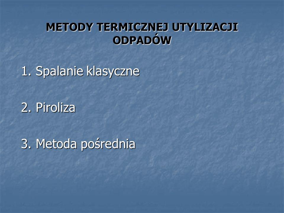 METODY TERMICZNEJ UTYLIZACJI ODPADÓW 1. Spalanie klasyczne 1. Spalanie klasyczne 2. Piroliza 2. Piroliza 3. Metoda pośrednia 3. Metoda pośrednia