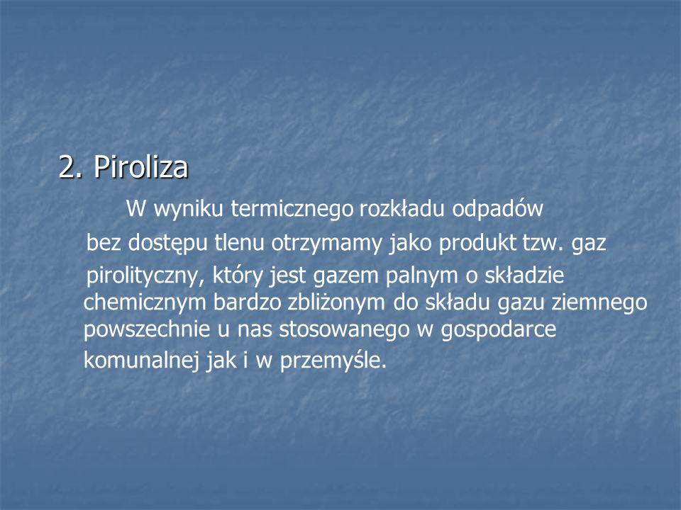 2. Piroliza W wyniku termicznego rozkładu odpadów bez dostępu tlenu otrzymamy jako produkt tzw. gaz pirolityczny, który jest gazem palnym o składzie c