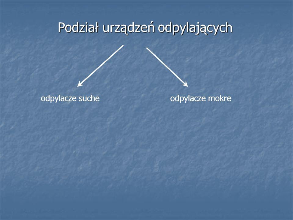 Podział urządzeń odpylających odpylacze sucheodpylacze mokre