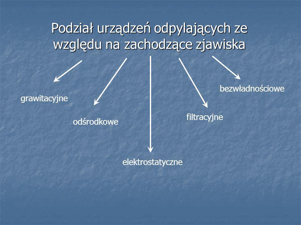Podział urządzeń odpylających ze względu na zachodzące zjawiska grawitacyjne bezwładnościowe odśrodkowe elektrostatyczne filtracyjne