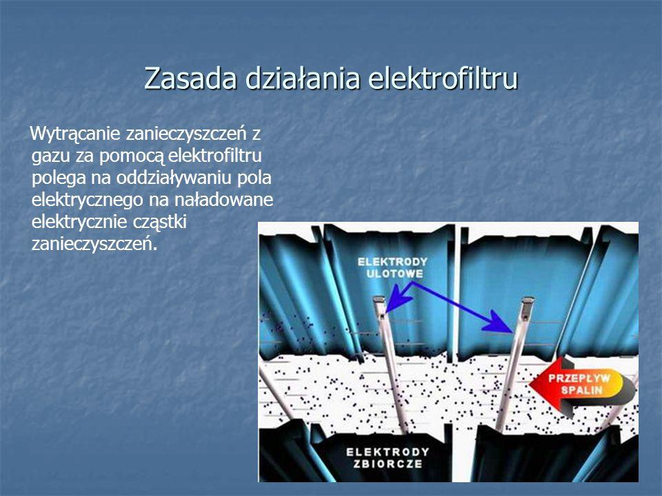 Zasada działania elektrofiltru Wytrącanie zanieczyszczeń z gazu za pomocą elektrofiltru polega na oddziaływaniu pola elektrycznego na naładowane elekt