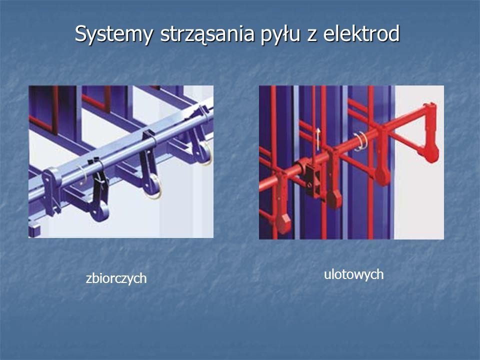 Systemy strząsania pyłu z elektrod zbiorczych ulotowych