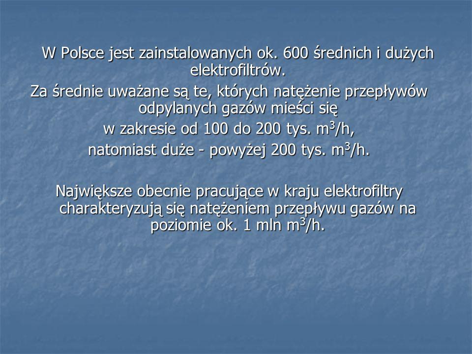 W Polsce jest zainstalowanych ok. 600 średnich i dużych elektrofiltrów. W Polsce jest zainstalowanych ok. 600 średnich i dużych elektrofiltrów. Za śre