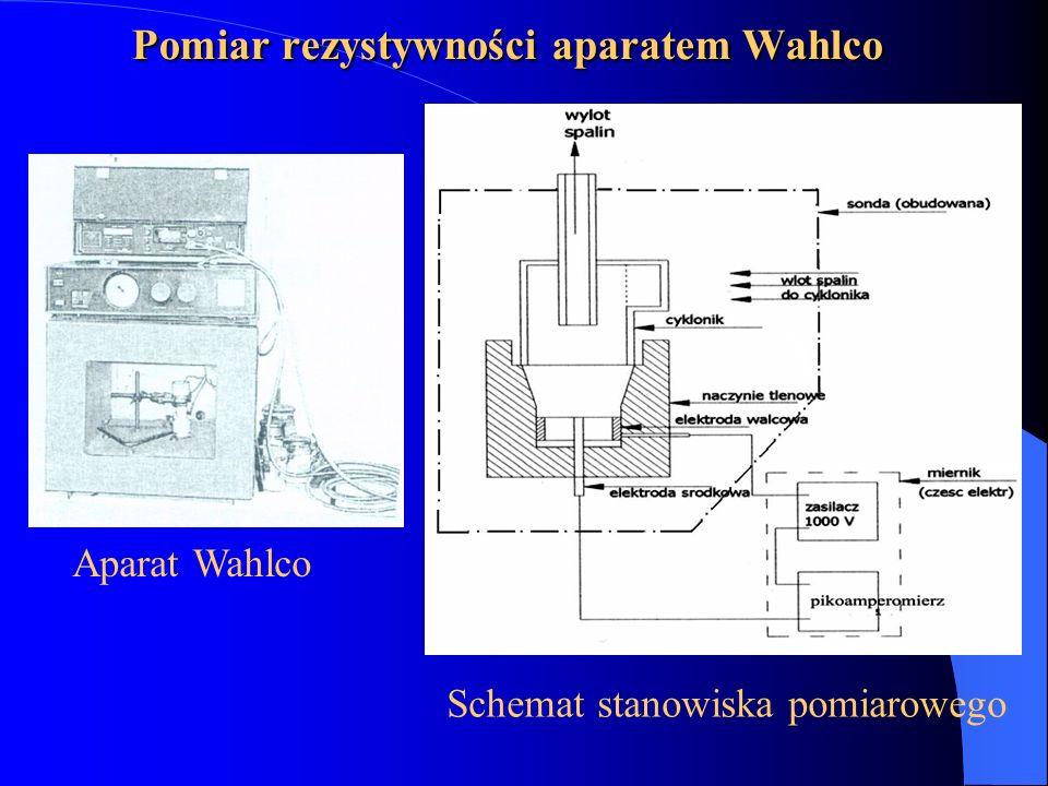 Pomiar rezystywności aparatem Wahlco Aparat Wahlco Schemat stanowiska pomiarowego