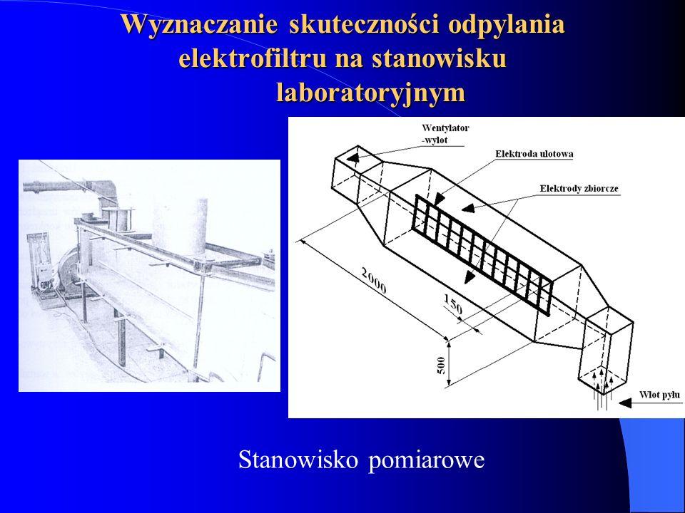 Wyznaczanie skuteczności odpylania elektrofiltru na stanowisku laboratoryjnym Stanowisko pomiarowe