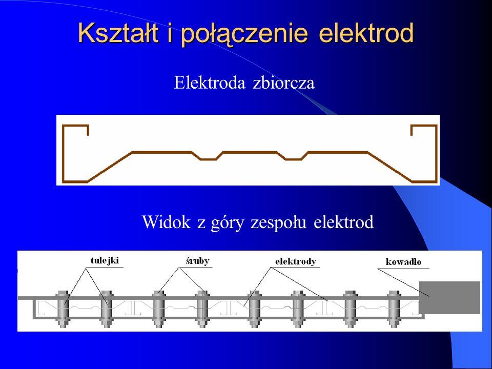 Kształt i połączenie elektrod Widok z góry zespołu elektrod Elektroda zbiorcza