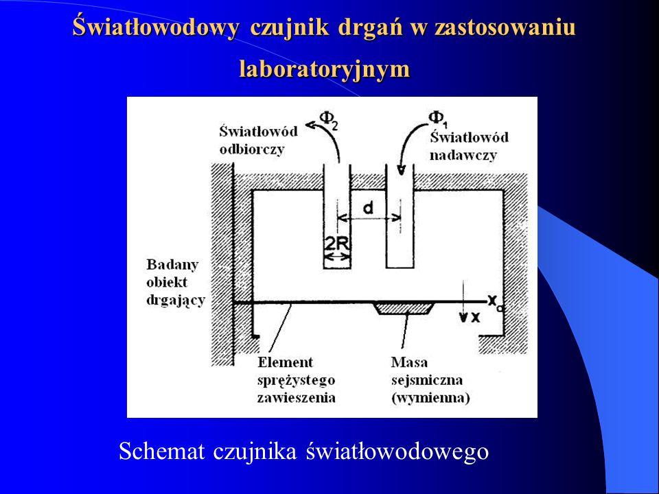 Światłowodowy czujnik drgań w zastosowaniu laboratoryjnym Schemat czujnika światłowodowego