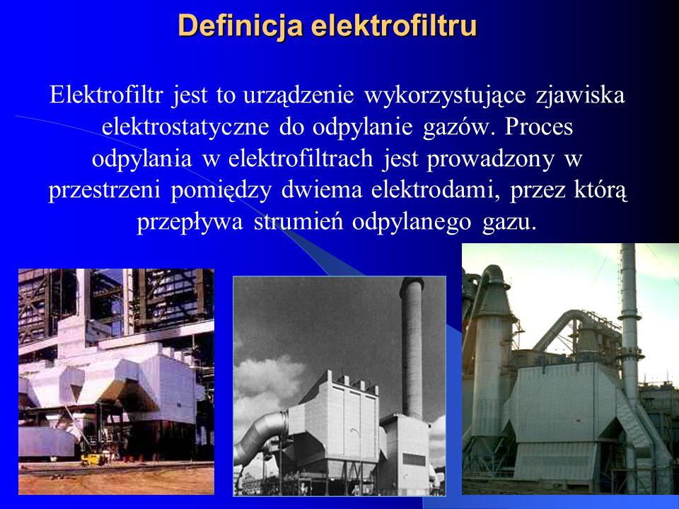 Definicja elektrofiltru Elektrofiltr jest to urządzenie wykorzystujące zjawiska elektrostatyczne do odpylanie gazów. Proces odpylania w elektrofiltrac