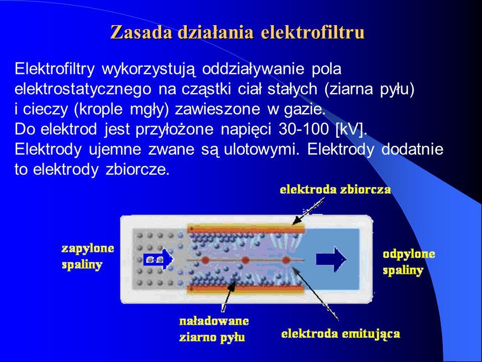 Elektrofiltry wykorzystują oddziaływanie pola elektrostatycznego na cząstki ciał stałych (ziarna pyłu) i cieczy (krople mgły) zawieszone w gazie. Do e