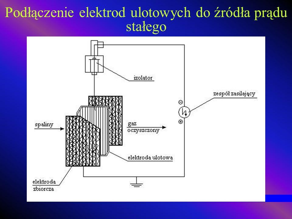 Podłączenie elektrod ulotowych do źródła prądu stałego