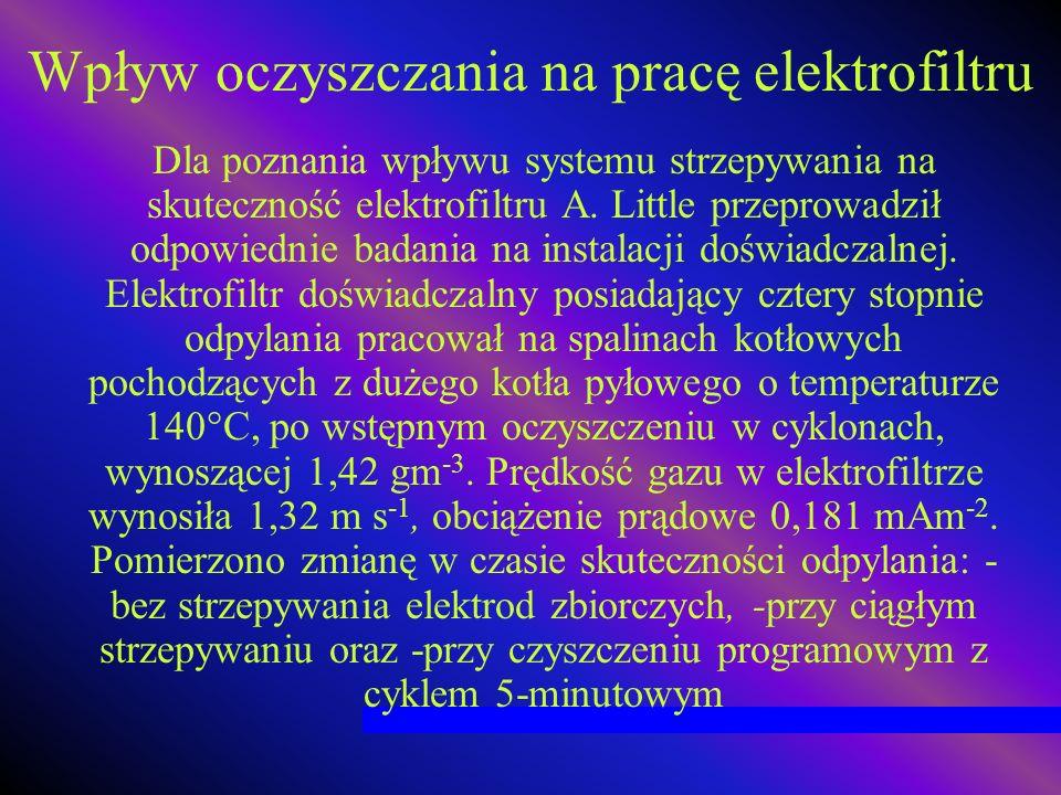 Dla poznania wpływu systemu strzepywania na skuteczność elektrofiltru A. Little przeprowadził odpowiednie badania na instalacji doświadczalnej. Elektr