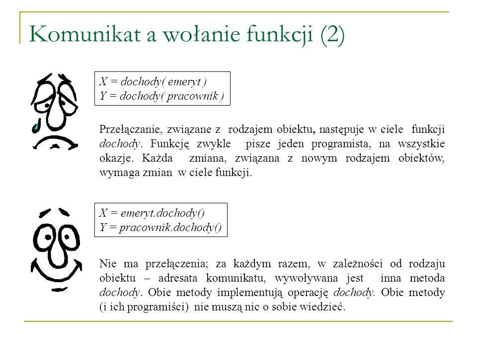 Komunikat a wołanie funkcji (2) X = dochody( emeryt ) Y = dochody( pracownik ) Przełączanie, związane z rodzajem obiektu, następuje w ciele funkcji do