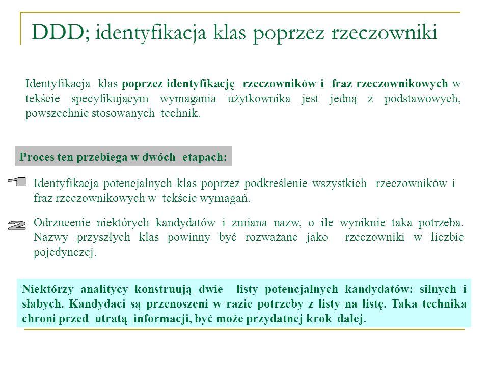 DDD; identyfikacja klas poprzez rzeczowniki Identyfikacja klas poprzez identyfikację rzeczowników i fraz rzeczownikowych w tekście specyfikującym wyma