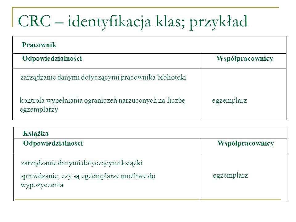 CRC – identyfikacja klas; przykład Pracownik OdpowiedzialnościWspółpracownicy zarządzanie danymi dotyczącymi pracownika biblioteki kontrola wypełniani
