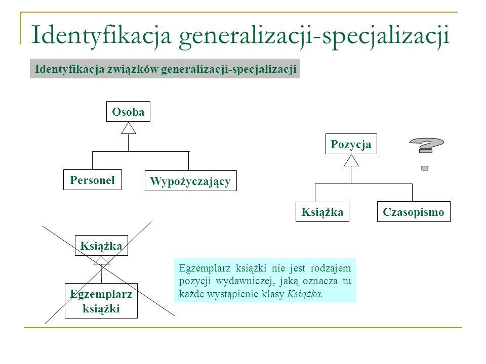 Identyfikacja generalizacji-specjalizacji Osoba Personel Wypożyczający Książka Egzemplarz książki Książka Czasopismo Pozycja Identyfikacja związków ge