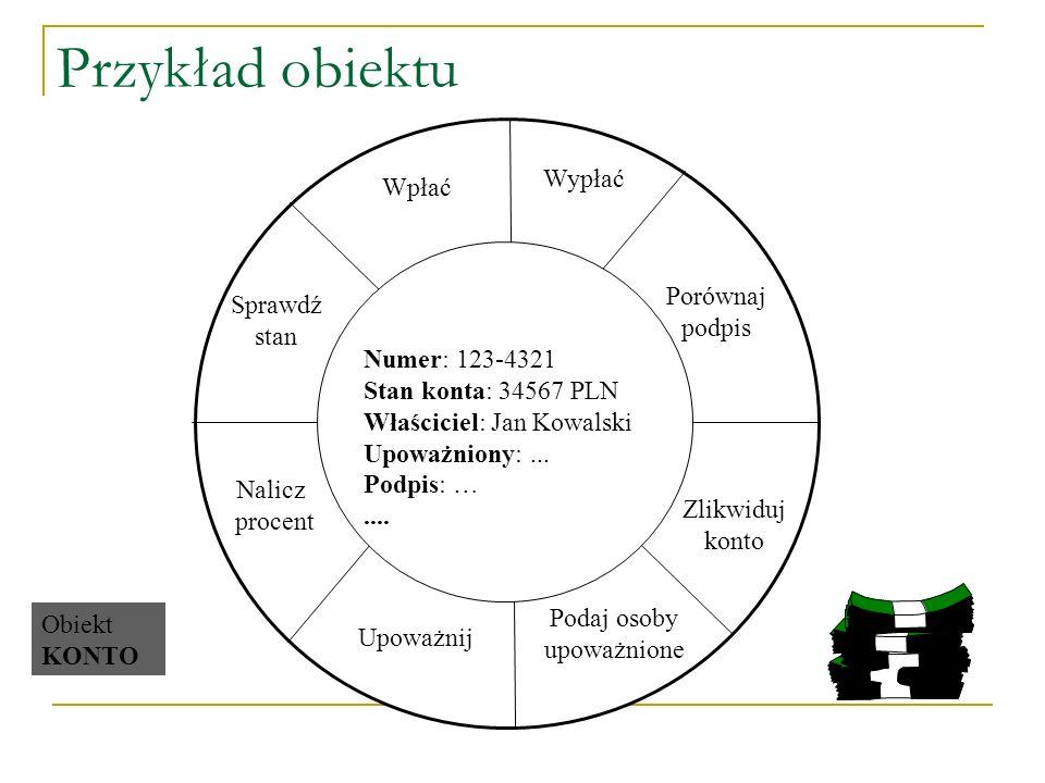 Diagram klas dla przykładowych wymagań Członek bibl.