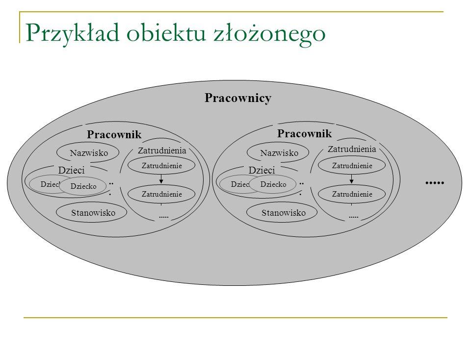 Powiązania pomiędzy obiektami PRACOWNIK Nazwisko Nowak Zarobek 1500 Pracuje_w o FIRMA Nazwa Relax Ltd.