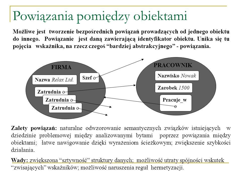 Powiązania pomiędzy obiektami PRACOWNIK Nazwisko Nowak Zarobek 1500 Pracuje_w o FIRMA Nazwa Relax Ltd. Szef o Zatrudnia o Zalety powiązań: naturalne o