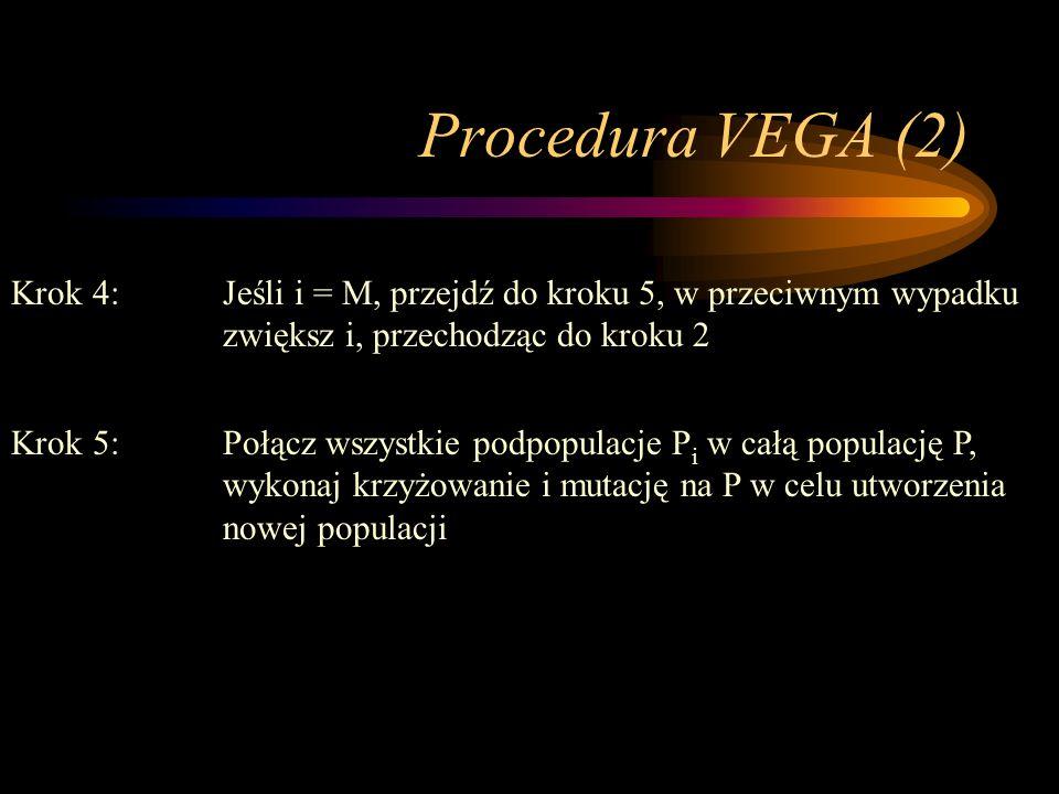 Procedura VEGA (2) Krok 4: Jeśli i = M, przejdź do kroku 5, w przeciwnym wypadku zwiększ i, przechodząc do kroku 2 Krok 5: Połącz wszystkie podpopulac