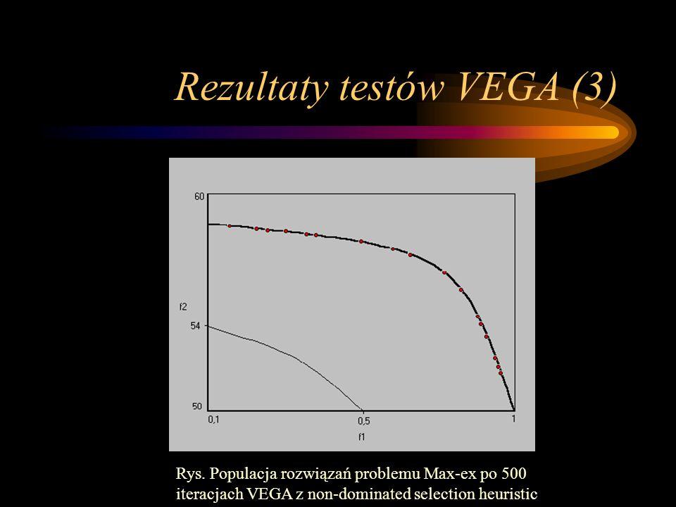 Rezultaty testów VEGA (3) Rys. Populacja rozwiązań problemu Max-ex po 500 iteracjach VEGA z non-dominated selection heuristic