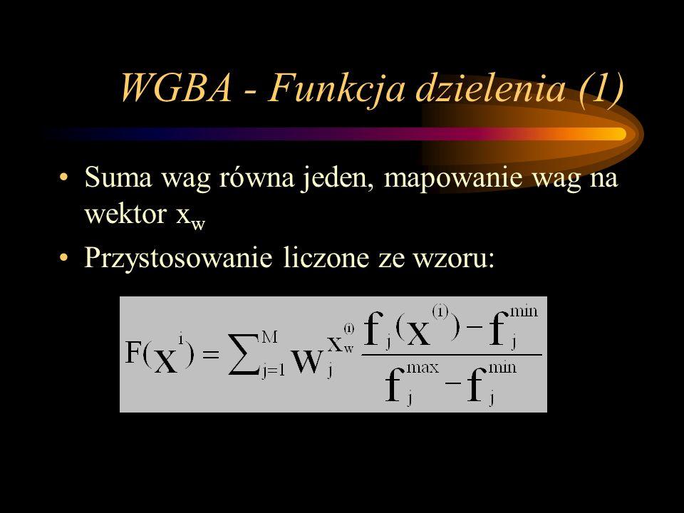 WGBA - Funkcja dzielenia (1) Suma wag równa jeden, mapowanie wag na wektor x w Przystosowanie liczone ze wzoru: