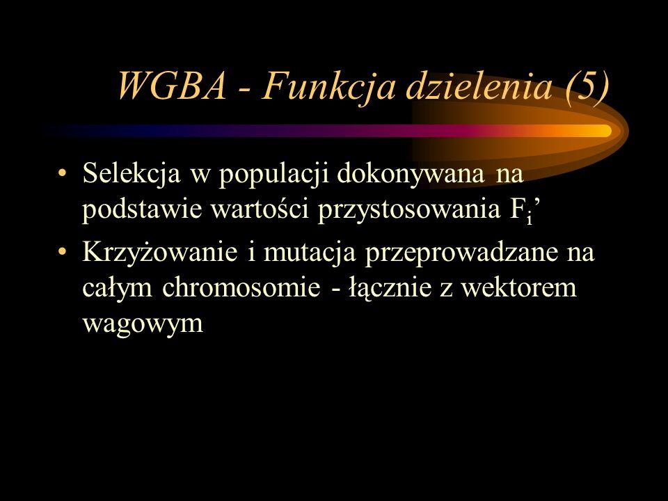 WGBA - Funkcja dzielenia (5) Selekcja w populacji dokonywana na podstawie wartości przystosowania F i Krzyżowanie i mutacja przeprowadzane na całym ch