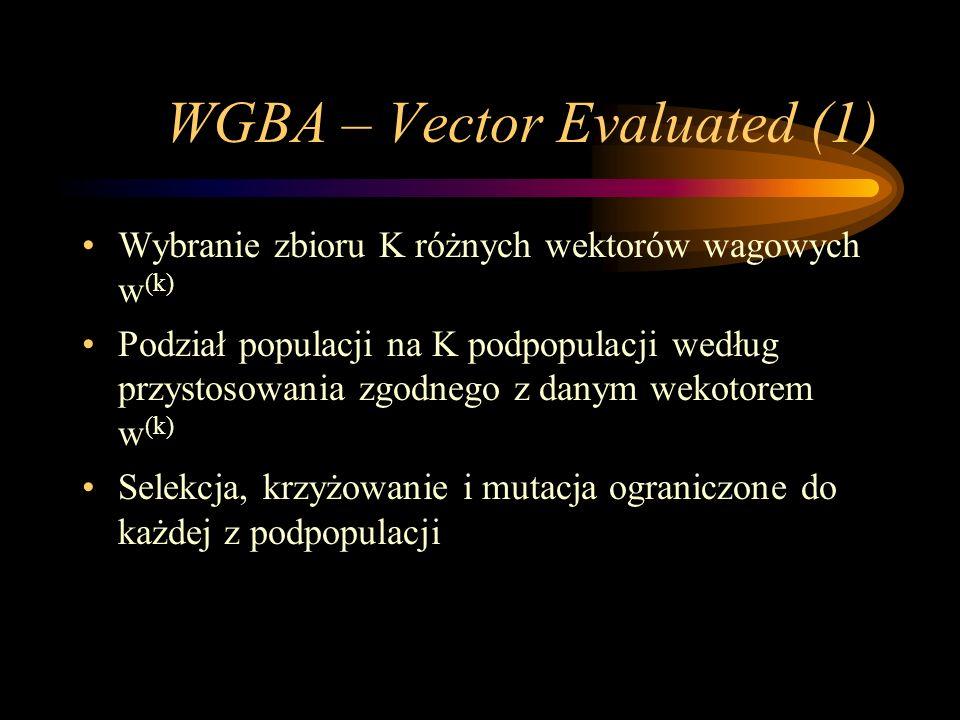 WGBA – Vector Evaluated (1) Wybranie zbioru K różnych wektorów wagowych w (k) Podział populacji na K podpopulacji według przystosowania zgodnego z dan