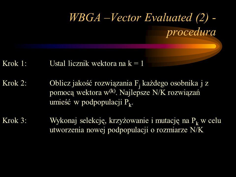 WBGA –Vector Evaluated (2) - procedura Krok 1:Ustal licznik wektora na k = 1 Krok 2:Oblicz jakość rozwiązania F j każdego osobnika j z pomocą wektora