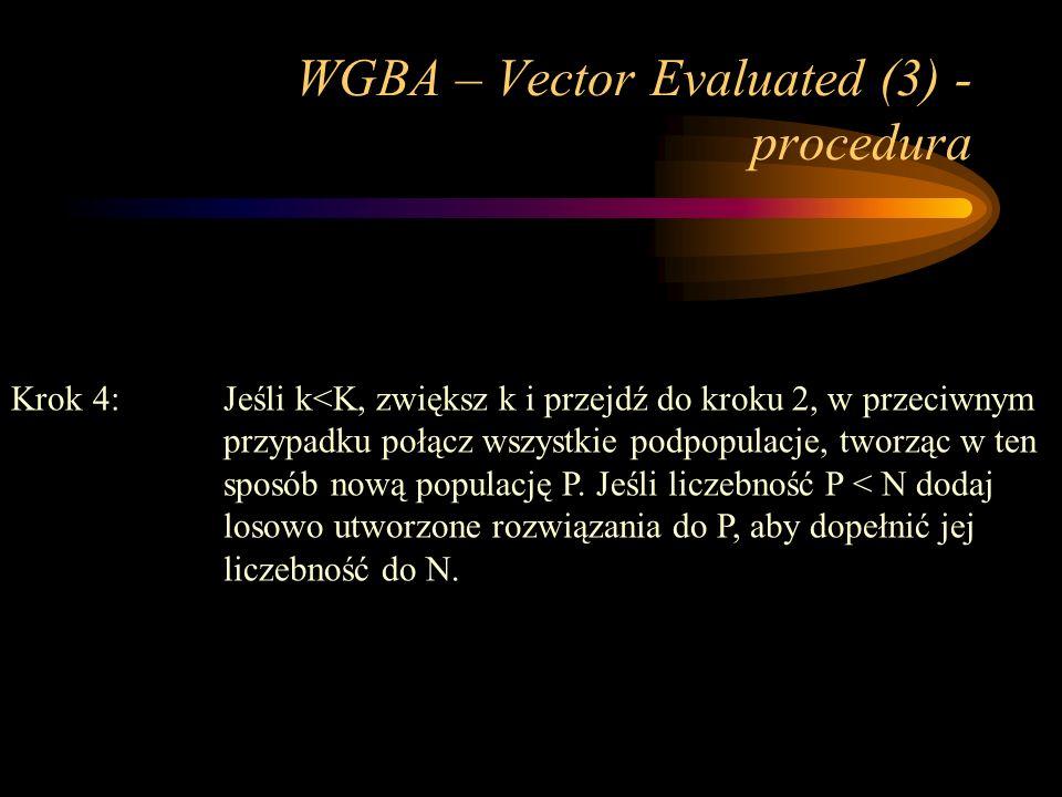 WGBA – Vector Evaluated (3) - procedura Krok 4:Jeśli k<K, zwiększ k i przejdź do kroku 2, w przeciwnym przypadku połącz wszystkie podpopulacje, tworzą