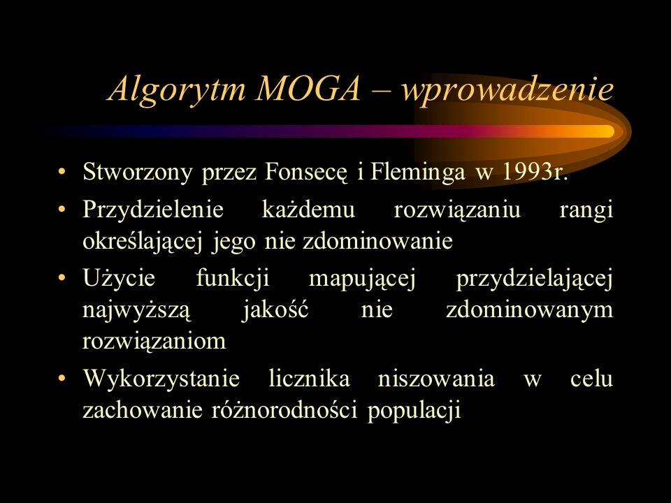 Algorytm MOGA – wprowadzenie Stworzony przez Fonsecę i Fleminga w 1993r. Przydzielenie każdemu rozwiązaniu rangi określającej jego nie zdominowanie Uż