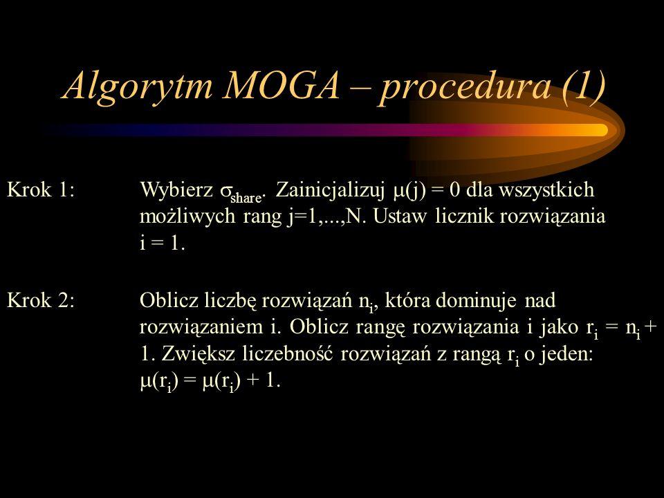 Algorytm MOGA – procedura (1) Krok 1:Wybierz share. Zainicjalizuj (j) = 0 dla wszystkich możliwych rang j=1,...,N. Ustaw licznik rozwiązania i = 1. Kr