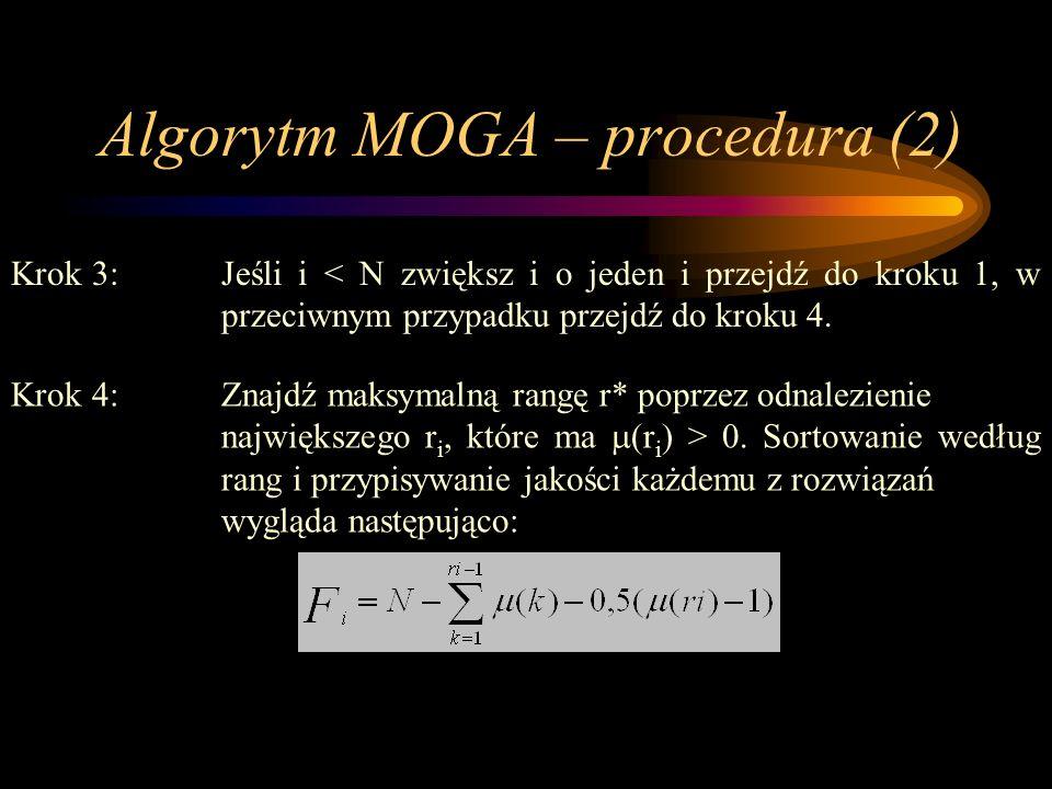 Algorytm MOGA – procedura (2) Krok 3:Jeśli i < N zwiększ i o jeden i przejdź do kroku 1, w przeciwnym przypadku przejdź do kroku 4. Krok 4:Znajdź maks