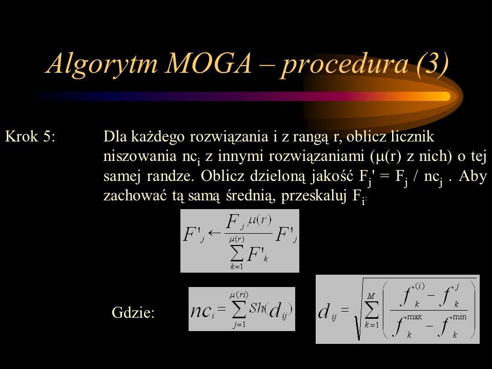 Algorytm MOGA – procedura (3) Krok 5:Dla każdego rozwiązania i z rangą r, oblicz licznik niszowania nc i z innymi rozwiązaniami ( (r) z nich) o tej sa