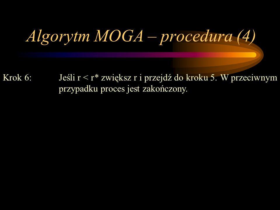 Algorytm MOGA – procedura (4) Krok 6: Jeśli r < r* zwiększ r i przejdź do kroku 5. W przeciwnym przypadku proces jest zakończony.