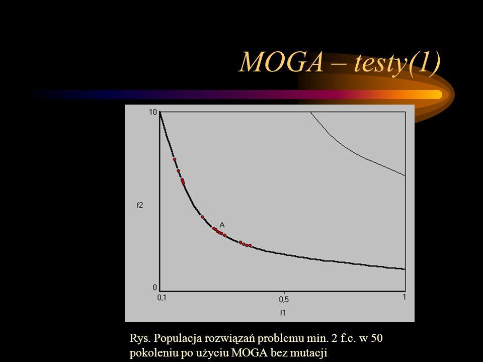 MOGA – testy(1) Rys. Populacja rozwiązań problemu min. 2 f.c. w 50 pokoleniu po użyciu MOGA bez mutacji
