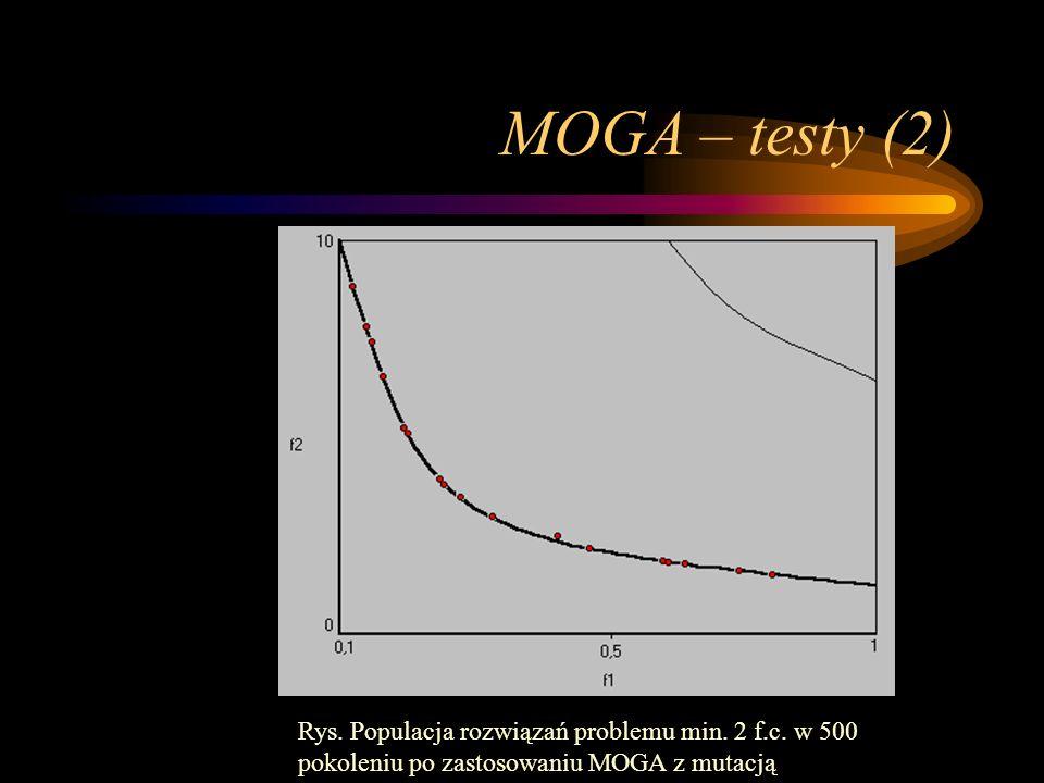 MOGA – testy (2) Rys. Populacja rozwiązań problemu min. 2 f.c. w 500 pokoleniu po zastosowaniu MOGA z mutacją