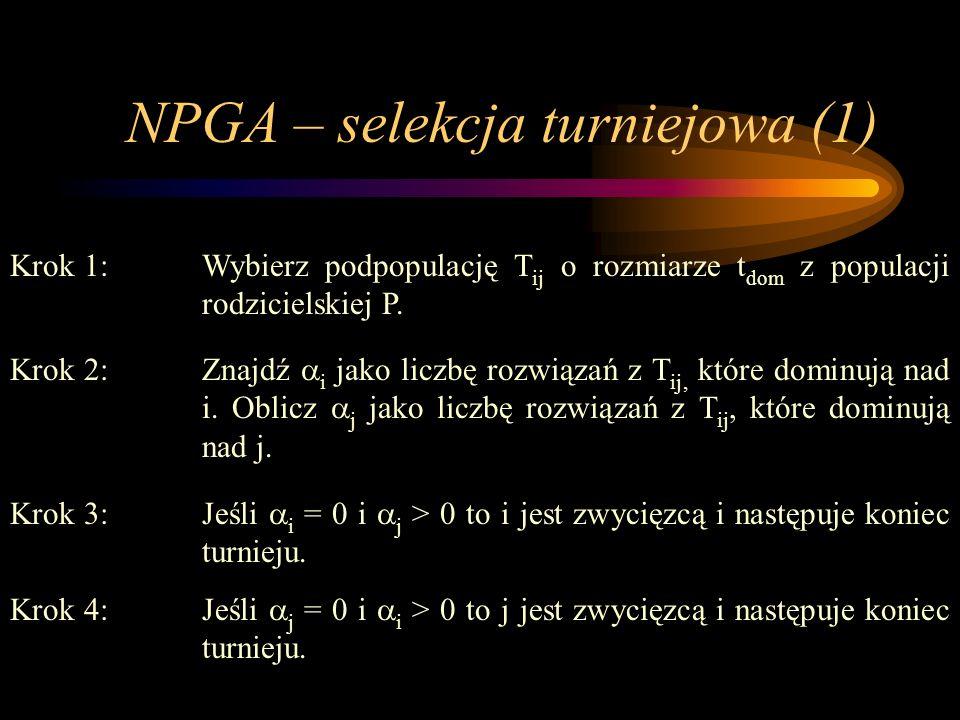 NPGA – selekcja turniejowa (1) Krok 1:Wybierz podpopulację T ij o rozmiarze t dom z populacji rodzicielskiej P. Krok 2:Znajdź i jako liczbę rozwiązań
