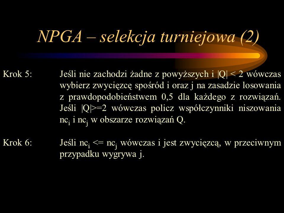 NPGA – selekcja turniejowa (2) Krok 5:Jeśli nie zachodzi żadne z powyższych i |Q| =2 wówczas policz współczynniki niszowania nc i i nc j w obszarze ro