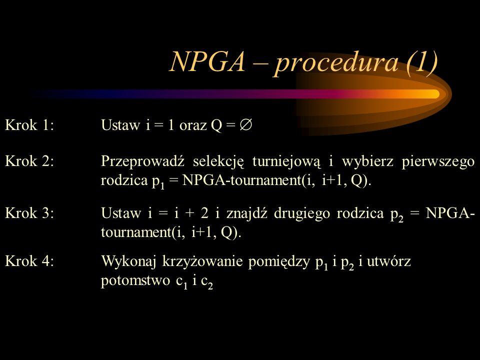 NPGA – procedura (1) Krok 1:Ustaw i = 1 oraz Q = Krok 2:Przeprowadź selekcję turniejową i wybierz pierwszego rodzica p 1 = NPGA-tournament(i, i+1, Q).