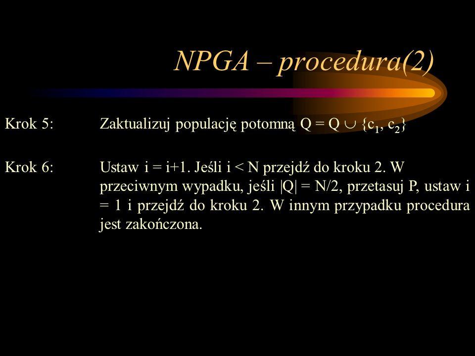 NPGA – procedura(2) Krok 5:Zaktualizuj populację potomną Q = Q {c 1, c 2 } Krok 6:Ustaw i = i+1. Jeśli i < N przejdź do kroku 2. W przeciwnym wypadku,