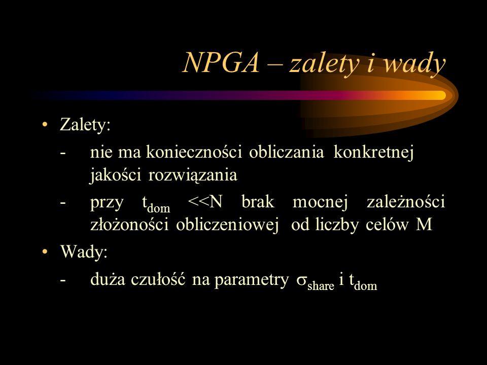 NPGA – zalety i wady Zalety: -nie ma konieczności obliczania konkretnej jakości rozwiązania -przy t dom <<N brak mocnej zależności złożoności obliczen