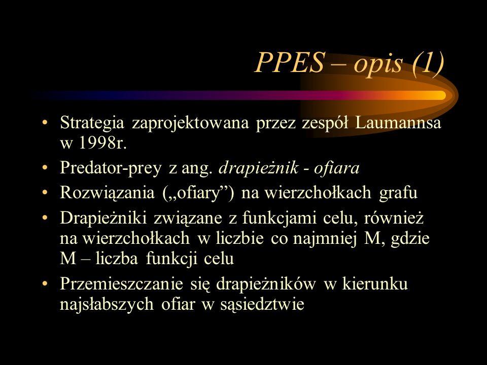 PPES – opis (1) Strategia zaprojektowana przez zespół Laumannsa w 1998r. Predator-prey z ang. drapieżnik - ofiara Rozwiązania (ofiary) na wierzchołkac