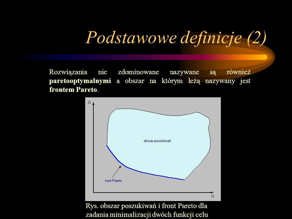 NPGA - testy Rys.Populacja rozwiązań problemu min.