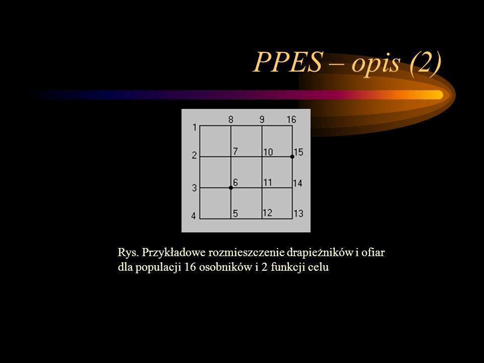 PPES – opis (2) Rys. Przykładowe rozmieszczenie drapieżników i ofiar dla populacji 16 osobników i 2 funkcji celu