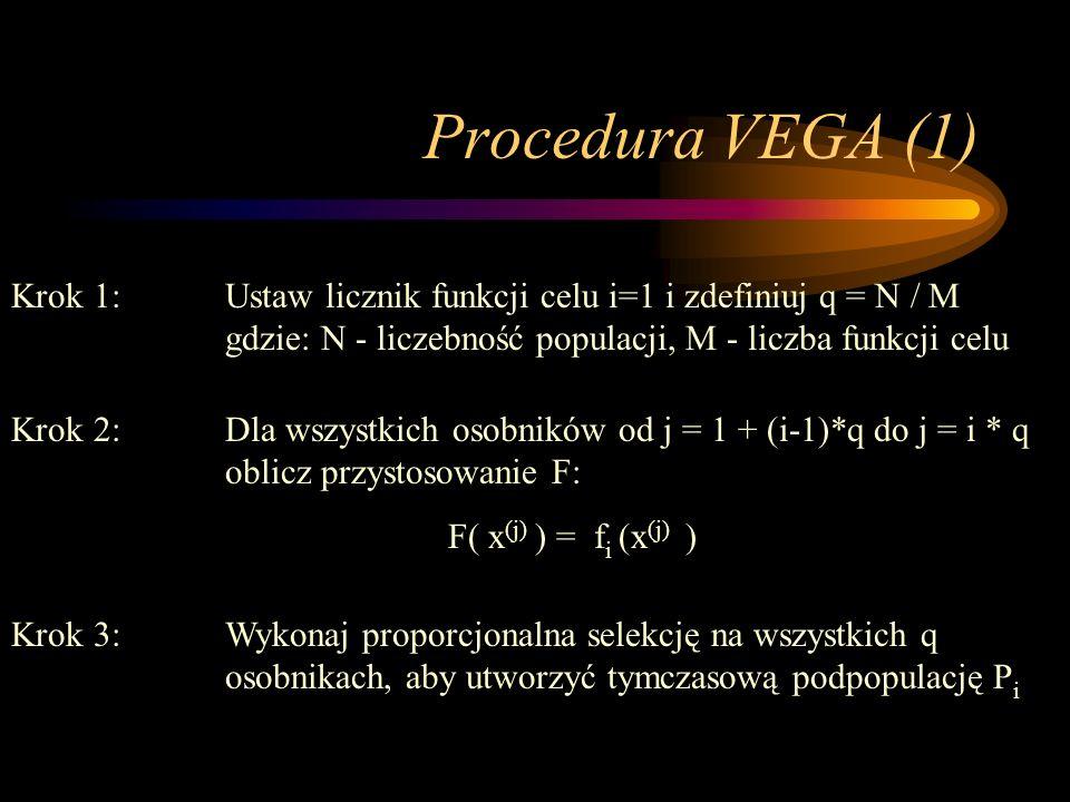 Procedura VEGA (2) Krok 4: Jeśli i = M, przejdź do kroku 5, w przeciwnym wypadku zwiększ i, przechodząc do kroku 2 Krok 5: Połącz wszystkie podpopulacje P i w całą populację P, wykonaj krzyżowanie i mutację na P w celu utworzenia nowej populacji