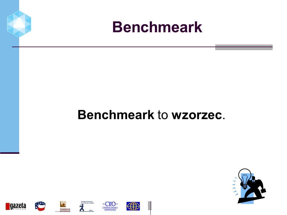 Benchmeark Benchmeark to wzorzec.