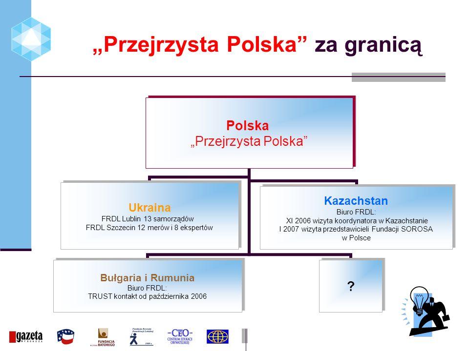 Przejrzysta Polska za granicą Polska Przejrzysta Polska Ukraina FRDL Lublin 13 samorządów FRDL Szczecin 12 merów i 8 ekspertów Bułgaria i Rumunia Biuro FRDL: TRUST kontakt od października 2006 .