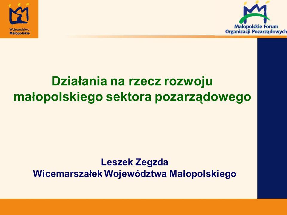 Działania na rzecz rozwoju małopolskiego sektora pozarządowego Leszek Zegzda Wicemarszałek Województwa Małopolskiego
