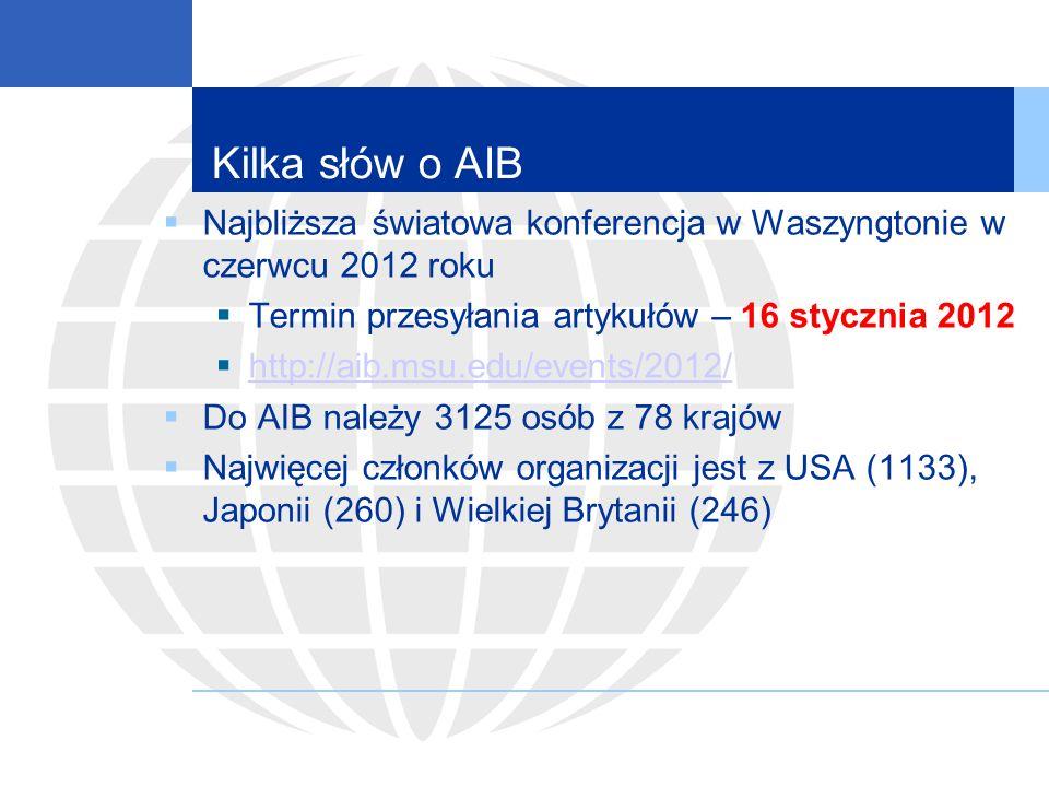 Prosimy o wsparcie naszej inicjatywy W przypadku jakichkolwiek pytań prosimy o kontakt: Łukasz Puślecki: Lukasz.puslecki@ue.poznan.pl Lukasz.puslecki@ue.poznan.pl Maciej Łobza Maciej.lobza@ue.poznan.pl