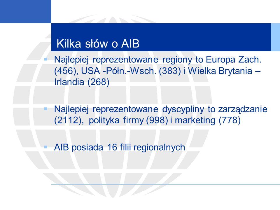 Kilka słów o AIB Najlepiej reprezentowane regiony to Europa Zach.
